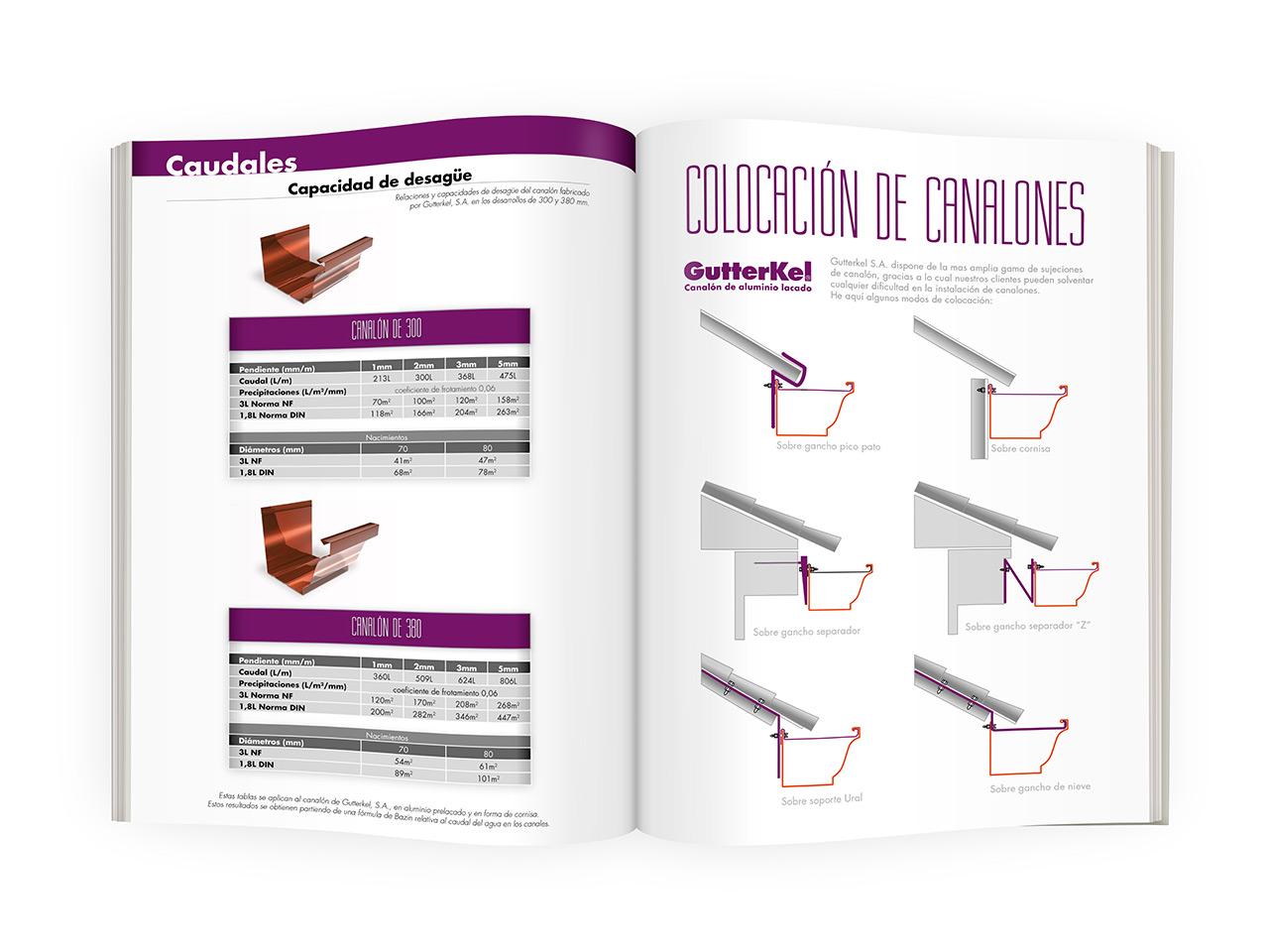 Catálogo Canalón de Aluminio Lacado