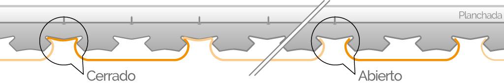 Fijación del panel