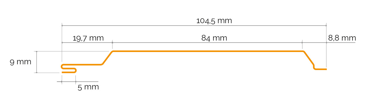 Medidas del panel LC